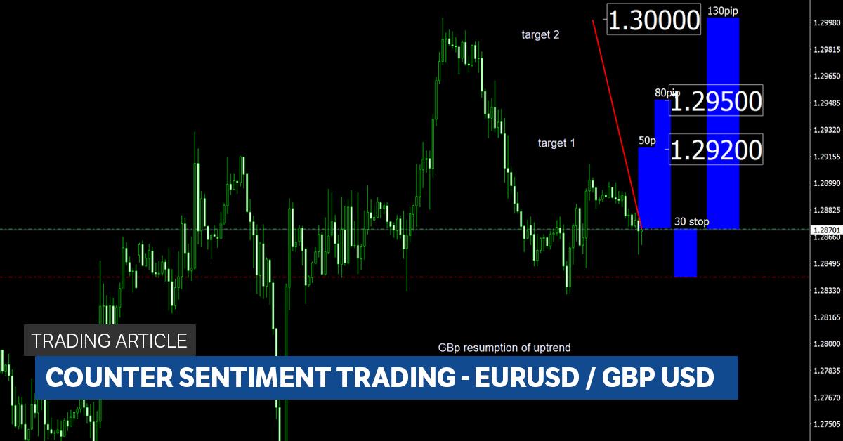 Forex trading against sentiment