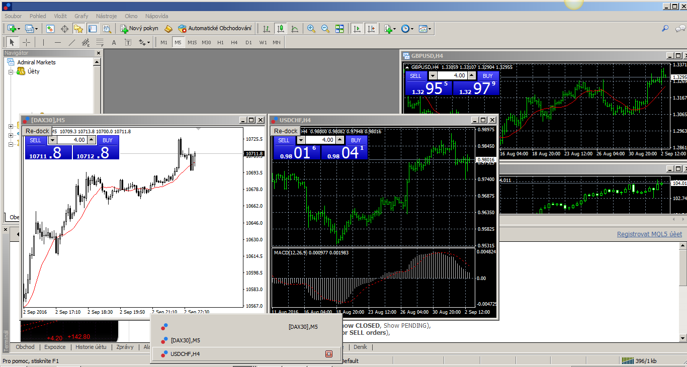 Top 10 MT4 Indicators that will ease your trading (FREE DOWNLOAD +