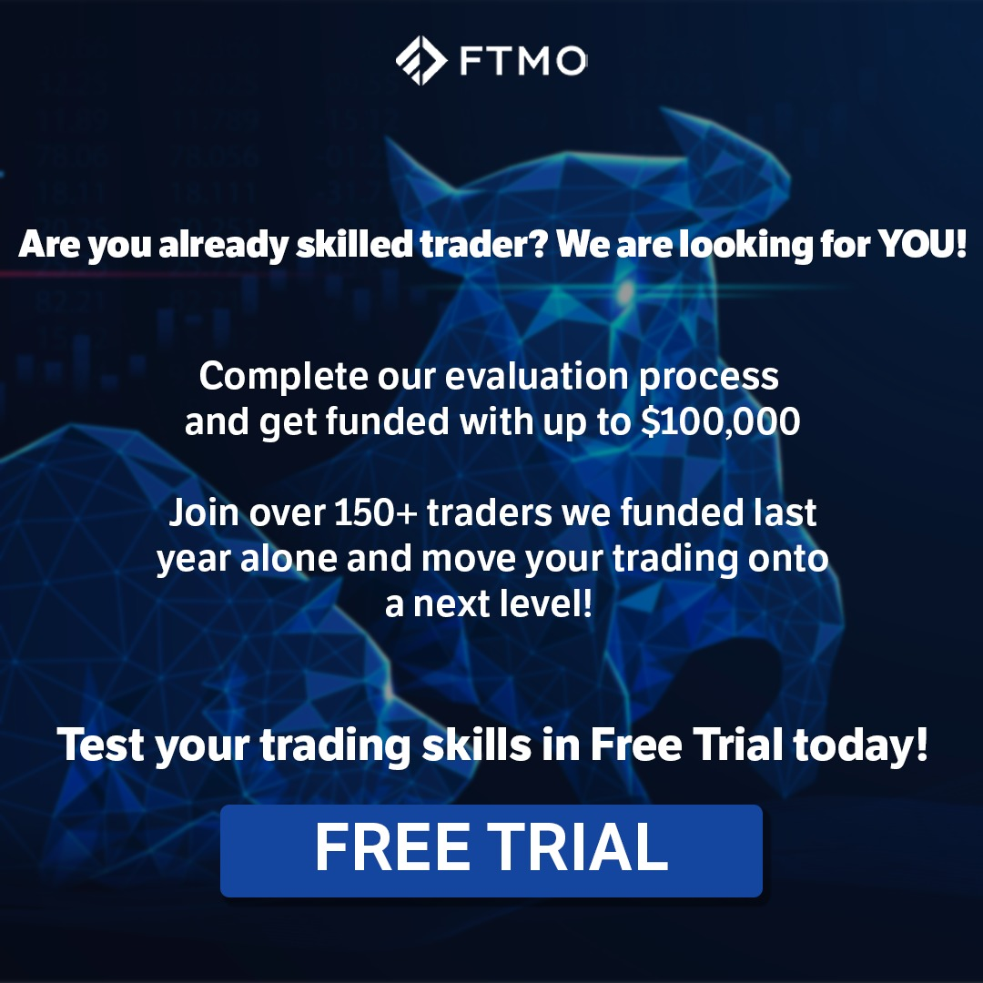 Market Profile: The Most Comprehensive Guide (2019) - FTMO com