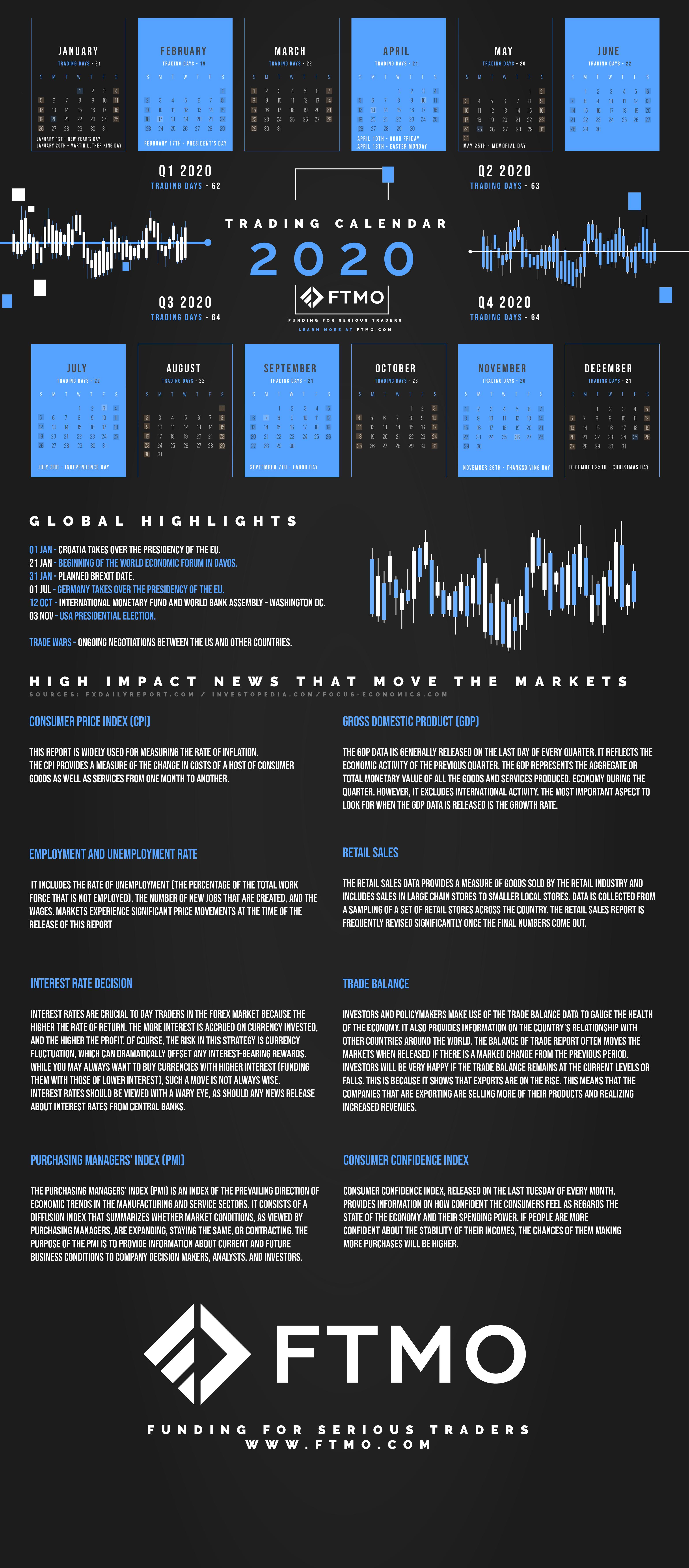 Forex Trading Holidays & Calendar in 2020